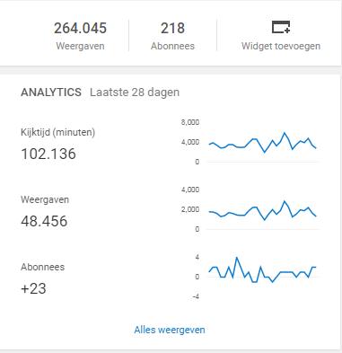De bedrijfsvideo's op ons YouTube-kanaal hebben al meer dan een kwart miljoen views getrokken!
